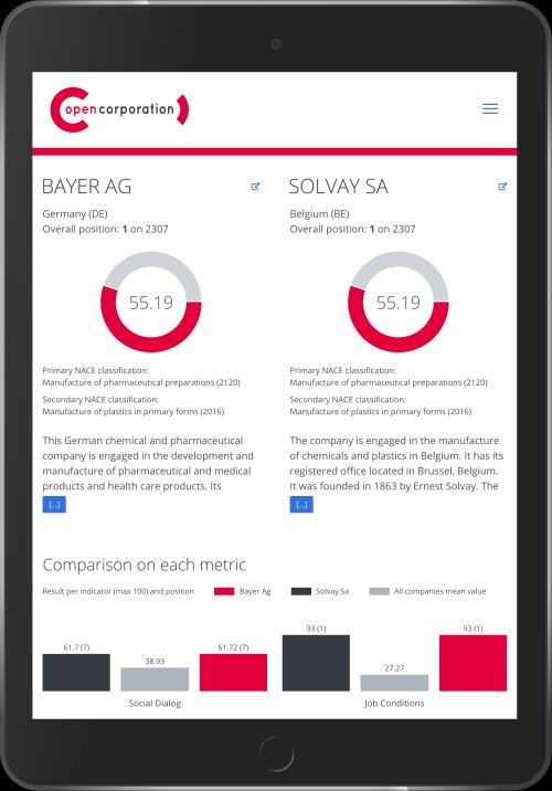 opencorporation.bedita.net_en_ranking_compare_2018-bayer-ag_2018-solvay-sa(iPad).png