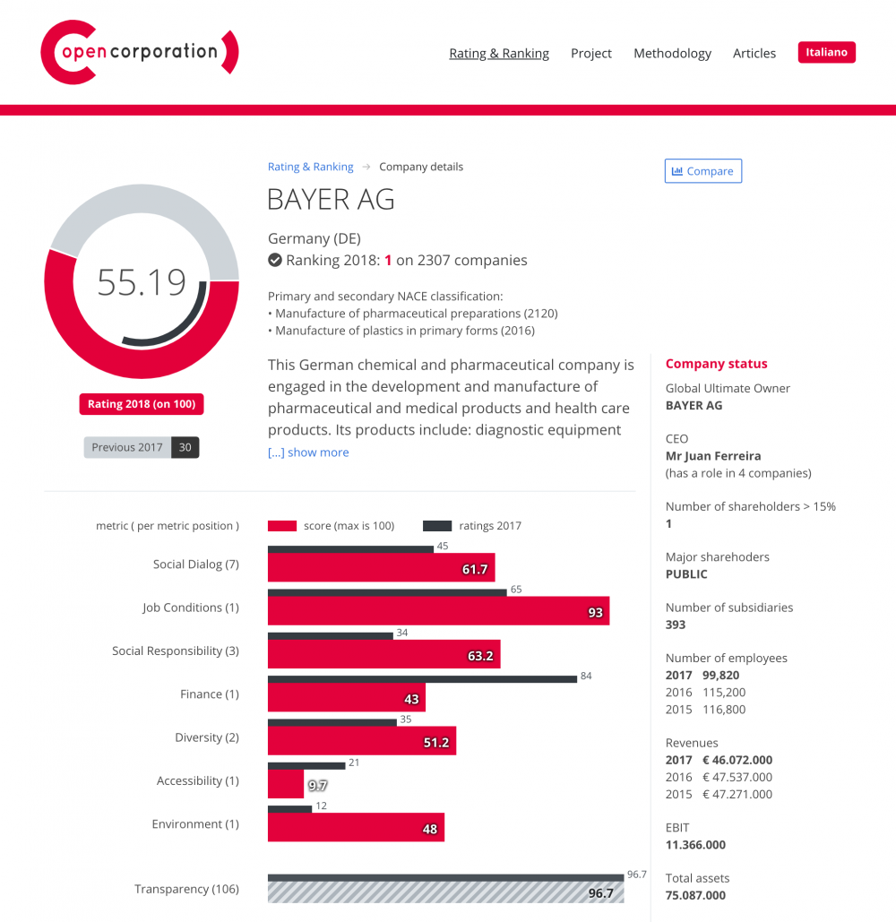 opencorporation-company-ranking-crop.png