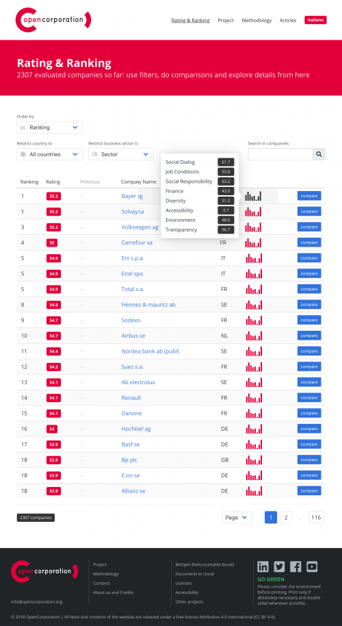 opencorporation-ranking-full.png